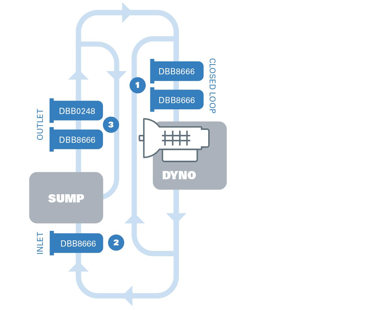 Transmission Remanufacturer Tunes Up Its Testing Protocol